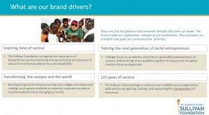 Brand Drivers