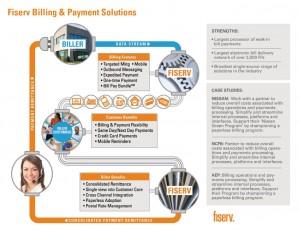 billing concept 3